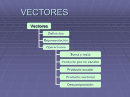 """VECTORES - Colegio """"Mª Auxiliadora"""" de Mérida"""