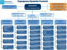 Diapositiva 1 - Diputación de Palencia
