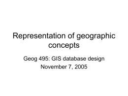 Representation of geographic concepts
