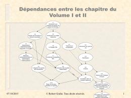 1 Introduction aux systèmes de gestion de bases de