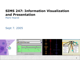 Information Visualization: Principles, Promise,