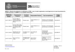 ANEXO I: Relación de productos no notificados al CPNP, o que no