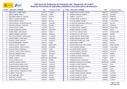 Relación provisional aspirantes admitidos prueba previa de selección.