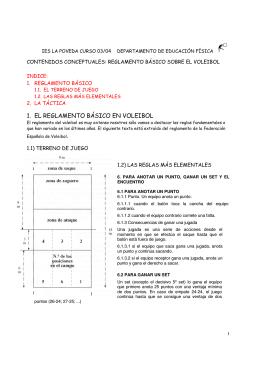 Voleibol: Reglamento Básico y Táctica