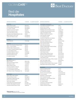 Red de Hospitales