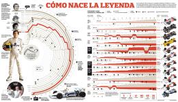Ayrton Senna, 20 años de la muerte - Mundod