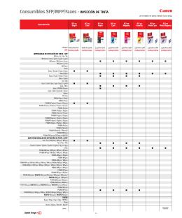 Consumibles SFP/MFP/Faxes - inyección de tinta
