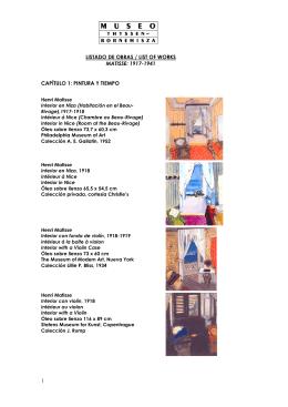 Listado obras Matisse - Museo Thyssen