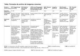 Tabla: Formatos de archivo de imágenes comunes