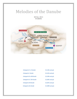 Melodies of the Danube
