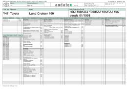 Y47 Toyota Land Cruiser 100 HDJ 100/UZJ 100/HZJ 105