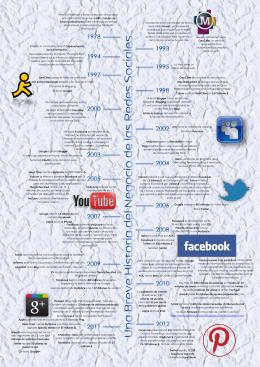 Una Breve Herramienta de las Redes Sociales