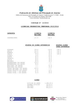 licencias 2015-16 - Federacion Asturiana Atletismo
