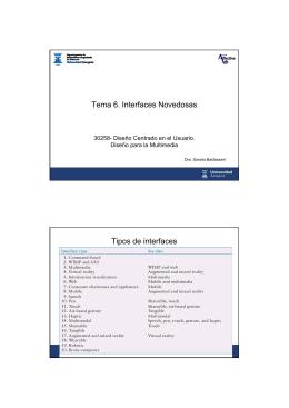Tema6. InterfacesNovedosas