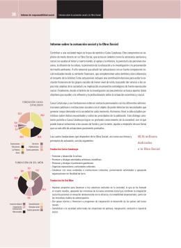 Informe sobre la actuación social y la Obra Social