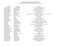 Registro Electoral 2013 por Apellidos