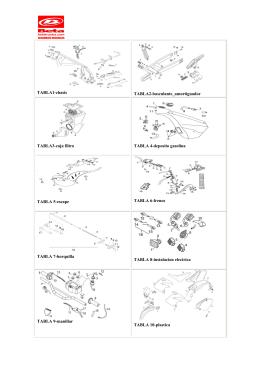 TABLA1-chasis TABLA2-basculante_amortiguador