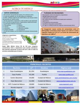 ACERCA DE MEXICO