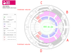 Aforo Concierto Teatro Circo Price Ronda de Atocha 35, 28012 Madrid