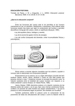 EDUCACIÓN POSTURAL Tomado de Pazos, J. M. y Aragunde, J. L.