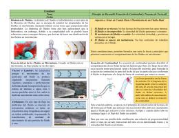Estudiante Tema Principio de Bernoulli, Ecuación de Continuidad y