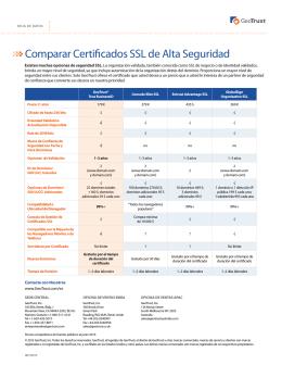 Comparar Certificados SSL de Alta Seguridad