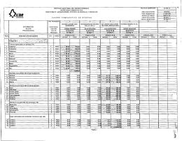 11-094 - Instituto Electoral del Distrito Federal