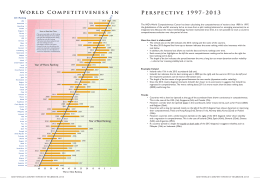 Perspective 1997-2013