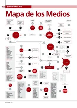 mapa de medios en PDF