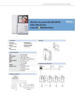 Monitor de pared HA-200 (B/W) HAC-200 (Color