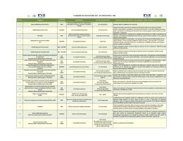 calendario de evaluaciones 2015 sep (spepe/cnspd)