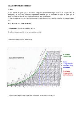 DIAGRAMA PSICROMETRICO - maquinasdesegundamano.com