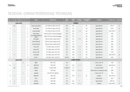 TEjIDOS: CARACTERíSTICAS TéCNICAS
