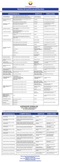 DIRECTORIO JUDICATURAS PICHINCHA 2