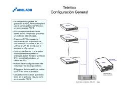 TeleVox Configuración General