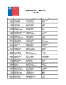 NOMINA NOMINA DE BENEFICIARIOS 2012 COTRISA