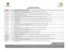DIRECTORIO DE OFICIALIAS OFICINA REGIONAL No. 9