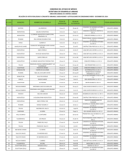 Conjuntos Urb. Sup. Enero-Diciembre 2014