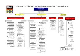 2012-13 Organigrama Colegio Claret. Las Palmas