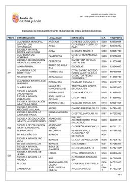 Escuelas de Educación Infantil titularidad de otras administraciones