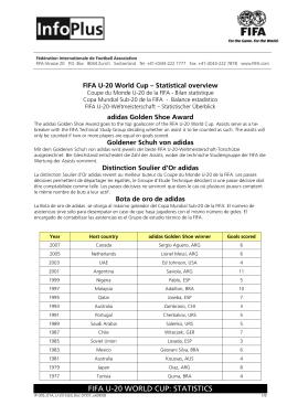 FIFA U-20 WORLD CUP: STATISTICS