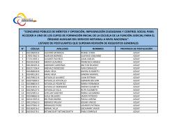 Listado postulantes que superan revisión requisitos generales