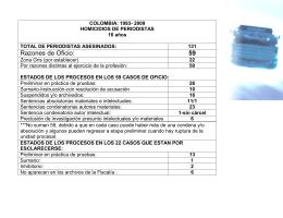 procesos judiciales – asesinatos colombia 1993-2009