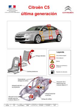 Citroën C5 última generación Comentarios