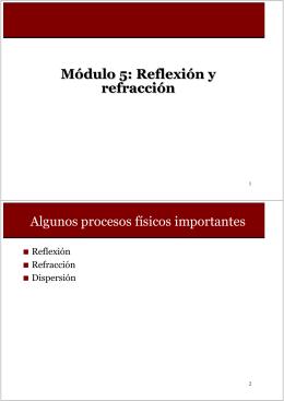Módulo 5: Reflexión y refracción