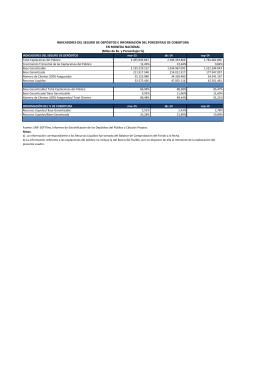 indicadores sep14, dic14 y marzo 2015