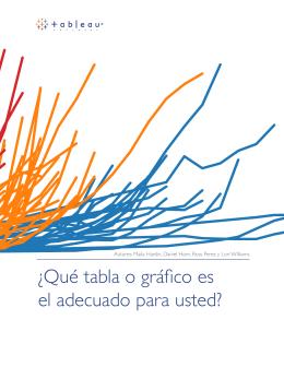 ¿Qué tabla o gráfico es el adecuado para usted?