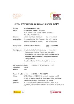 Fact Sheets Campeonatos de España Juveniles