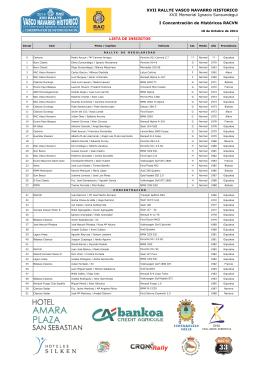 RVNH14 - Lista de Inscritos provisional