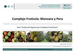 Complejo Frutícola: Manzana y Pera